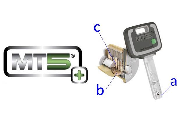 Mul-T-Lock MT5+ instaladores-madrid